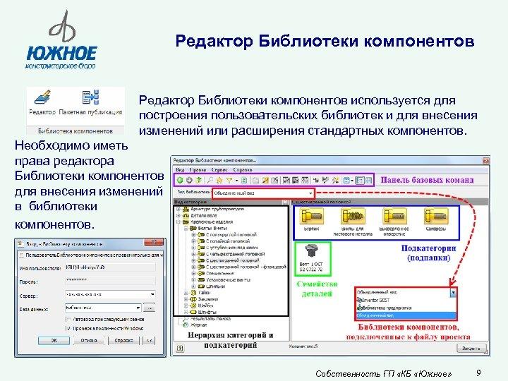 Редактор Библиотеки компонентов используется для построения пользовательских библиотек и для внесения изменений или расширения
