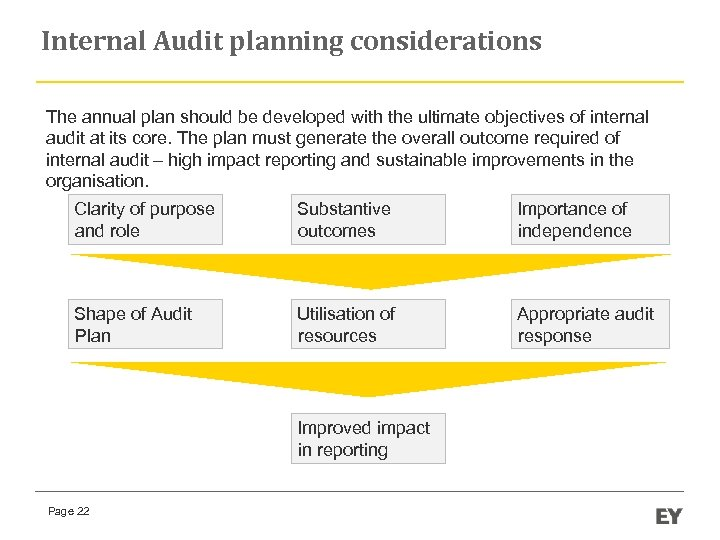 Internal Audit planning considerations The annual plan should be developed with the ultimate objectives