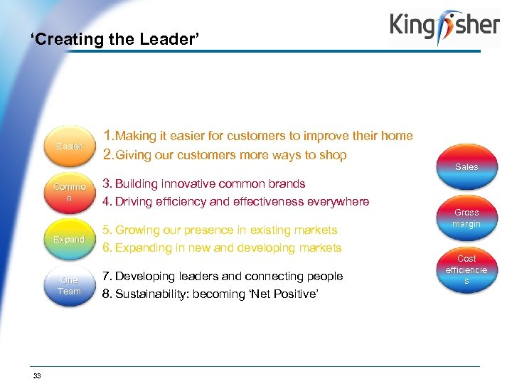 'Creating the Leader' Easier Commo n Expand One Team 33 Op. Co Logo 1.