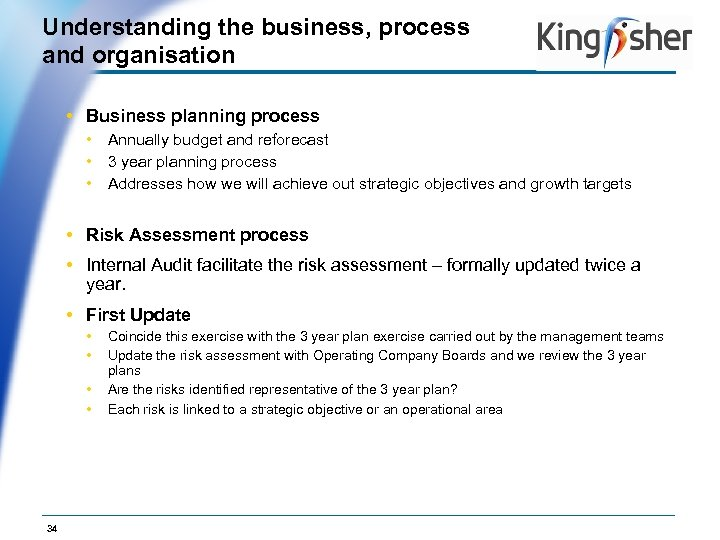 Understanding the business, process and organisation Op. Co Logo • Business planning process •
