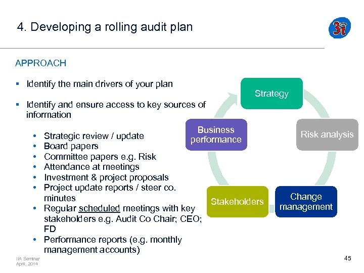4. Developing a rolling audit plan APPROACH § Identify the main drivers of your