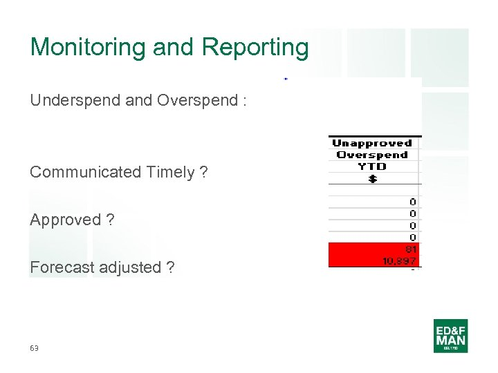 Monitoring and Reporting Underspend and Overspend : Communicated Timely ? Approved ? Forecast adjusted