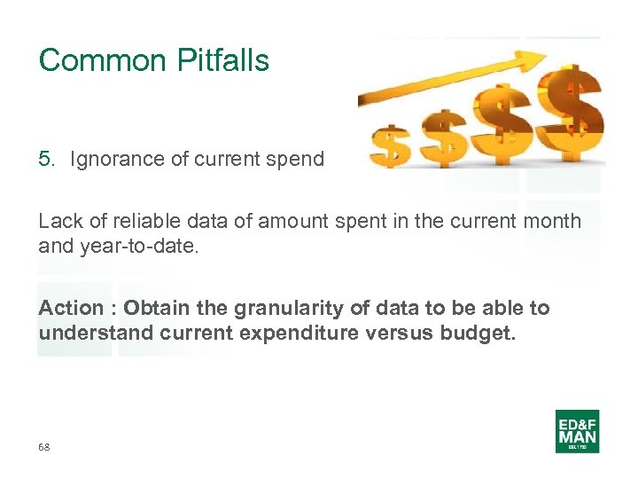 Common Pitfalls 5. Ignorance of current spend Lack of reliable data of amount spent
