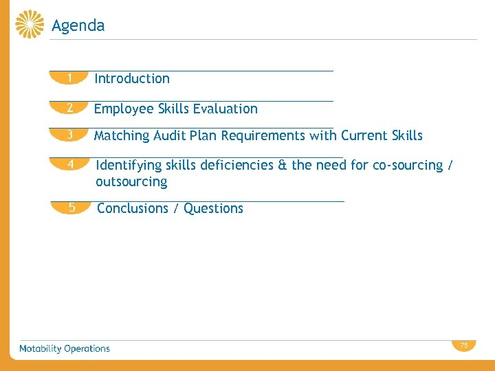 Agenda 1 Introduction 2 Employee Skills Evaluation 3 Matching Audit Plan Requirements with Current