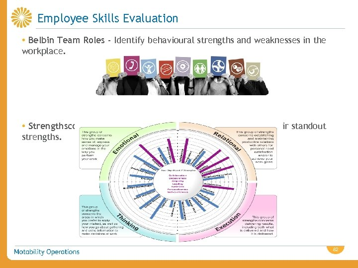 Employee Skills Evaluation • Belbin Team Roles - Identify behavioural strengths and weaknesses in