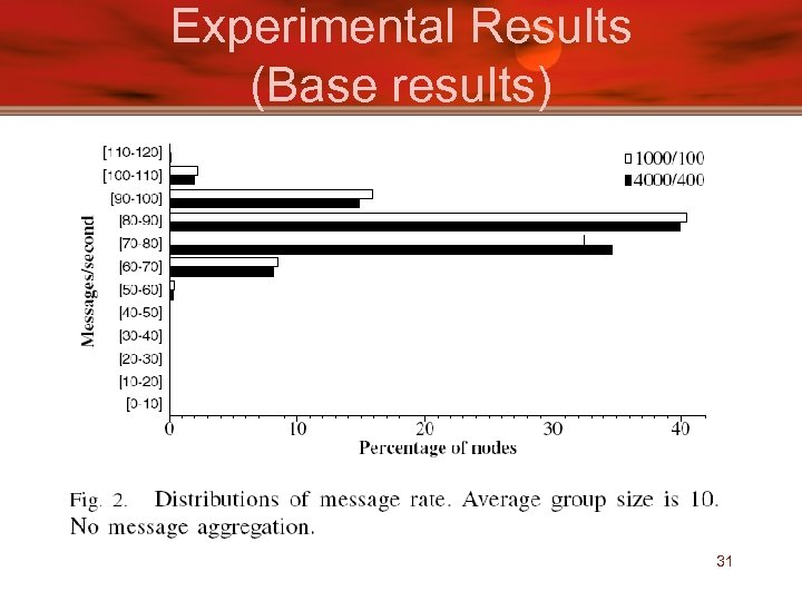 Experimental Results (Base results) 31