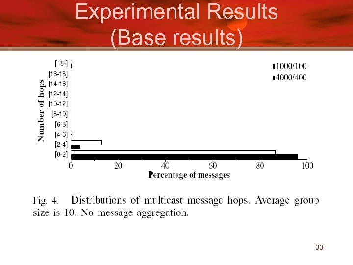 Experimental Results (Base results) 33