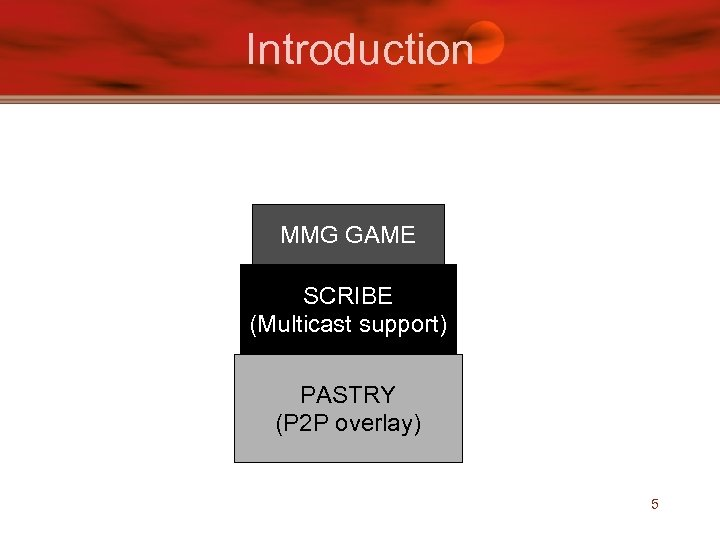 Introduction MMG GAME SCRIBE (Multicast support) PASTRY (P 2 P overlay) 5