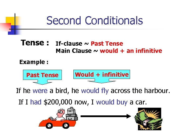 Second Conditionals Tense : If-clause ~ Past Tense Main Clause ~ would + an
