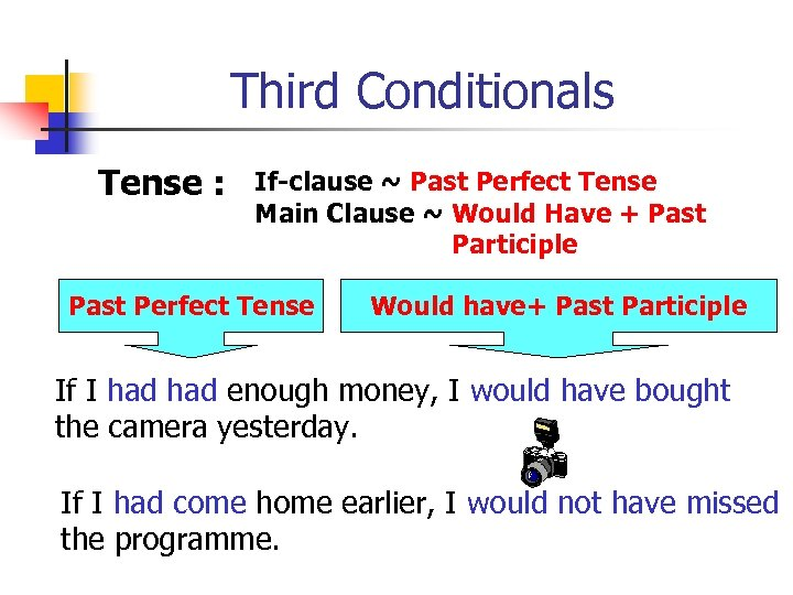 Third Conditionals Tense : If-clause ~ Past Perfect Tense Main Clause ~ Would Have