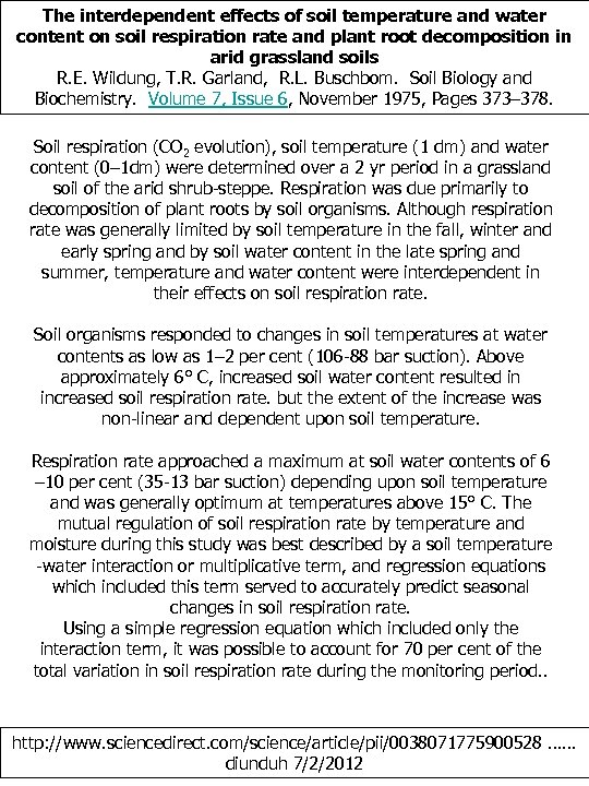 The interdependent effects of soil temperature and water content on soil respiration rate and