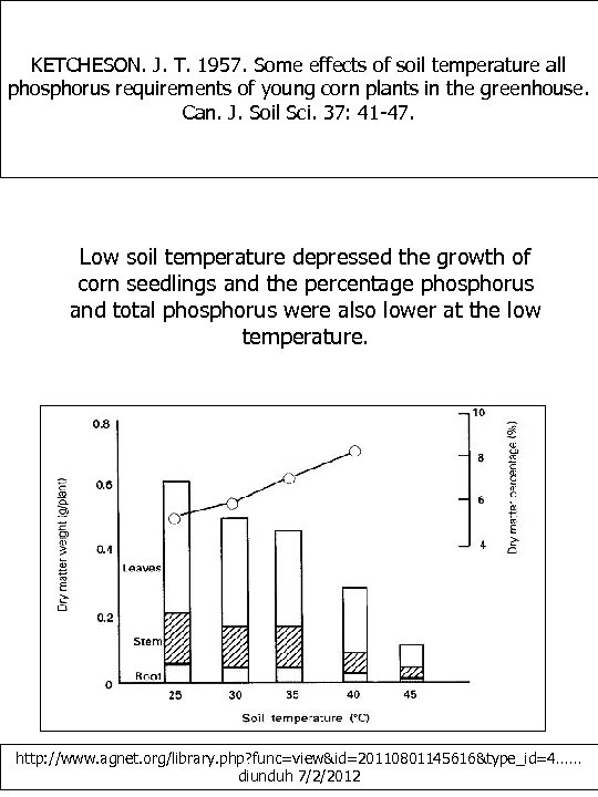 KETCHESON. J. T. 1957. Some effects of soil temperature all phosphorus requirements of young
