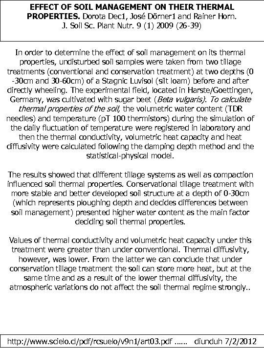EFFECT OF SOIL MANAGEMENT ON THEIR THERMAL PROPERTIES. Dorota Dec 1, José Dörner 1