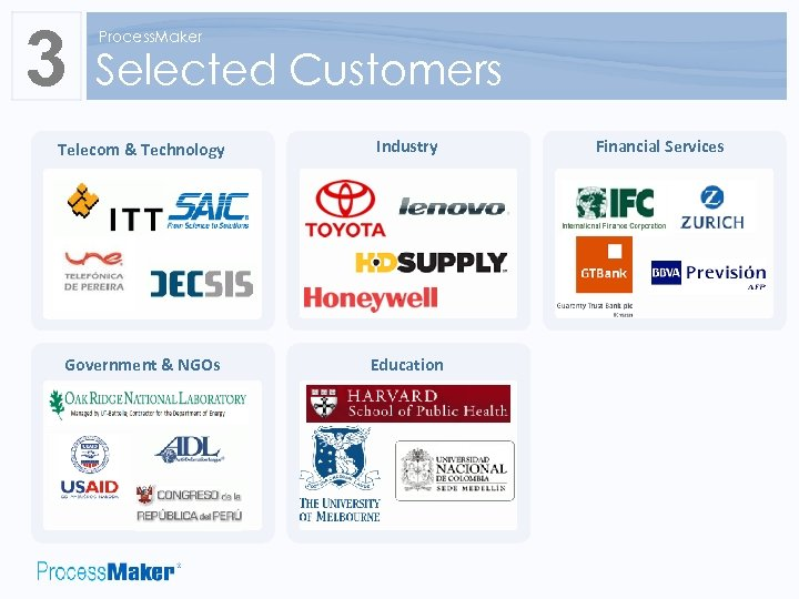 3 Process. Maker Selected Customers Telecom & Technology Industry Government & NGOs Education Financial