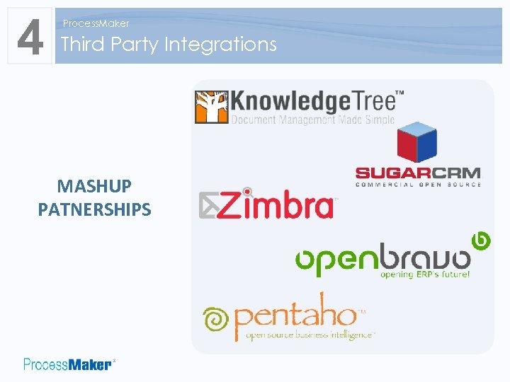 4 Process. Maker Third Party Integrations MASHUP PATNERSHIPS