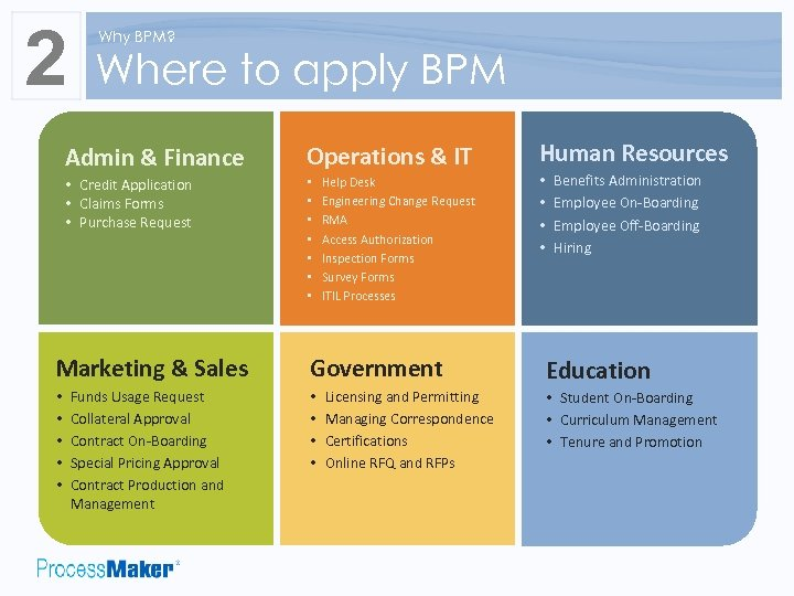 2 Why BPM? Where to apply BPM Admin & Finance Operations & IT •