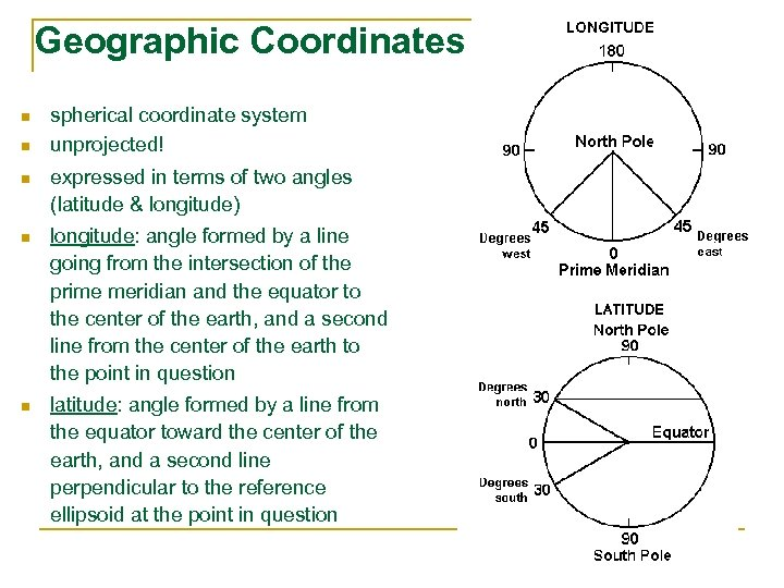 Geographic Coordinates n n spherical coordinate system unprojected! n expressed in terms of two