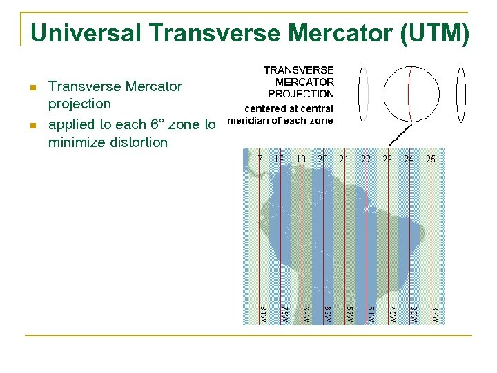 Universal Transverse Mercator (UTM) n n Transverse Mercator projection applied to each 6° zone