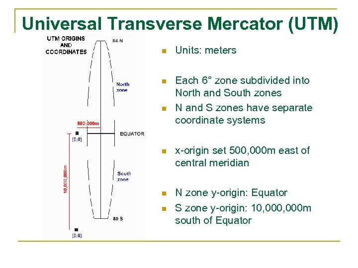 Universal Transverse Mercator (UTM) n Units: meters n Each 6° zone subdivided into North