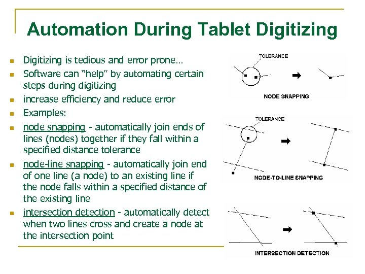 Automation During Tablet Digitizing n n n n Digitizing is tedious and error prone…