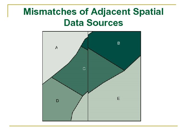 Mismatches of Adjacent Spatial Data Sources