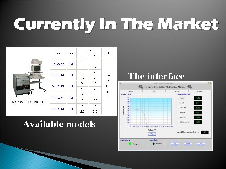 Currently In The Market The interface Available models