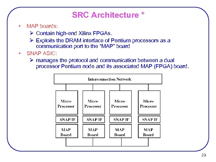 SRC Architecture * • • MAP boards: Ø Contain high-end Xilinx FPGAs. Ø Exploits