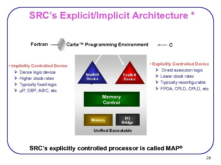 SRC's Explicit/Implicit Architecture * Fortran Carte™ Programming Environment • Implicitly Controlled Device Ø Dense