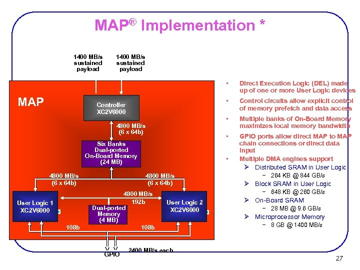 MAP® Implementation * 1400 MB/s sustained payload • MAP • Six Banks Dual-ported On-Board
