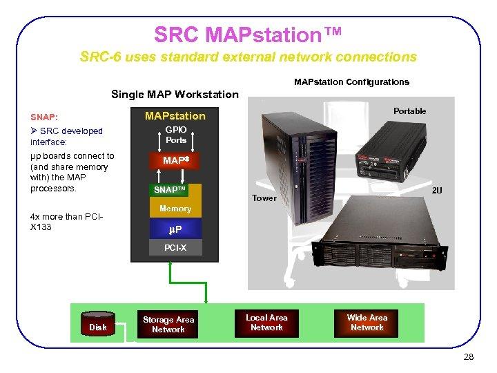 SRC MAPstation™ SRC-6 uses standard external network connections MAPstation Configurations Single MAP Workstation Portable