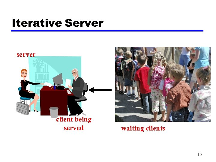 Iterative Server server client being served waiting clients 10