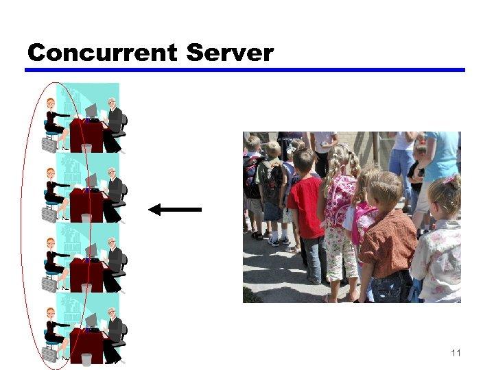 Concurrent Server 11