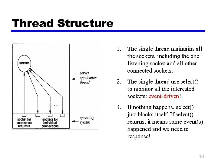 Thread Structure 1. The single thread maintains all the sockets, including the one listening