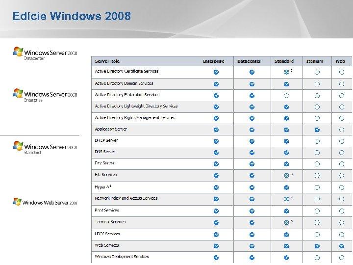 Edície Windows 2008 YOUR LOGO