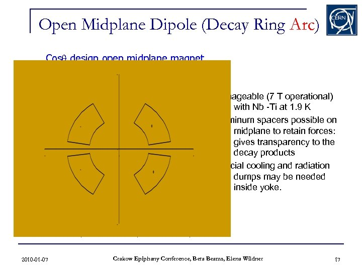 Open Midplane Dipole (Decay Ring Arc) Cos design open midplane magnet Manageable (7 T