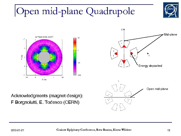 Open mid-plane Quadrupole Mid-plane Energy deposited Open mid-plane Acknowledgments (magnet design): F Borgnolutti, E.
