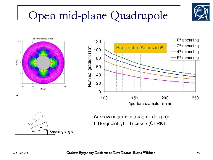 Open mid-plane Quadrupole Parametric Approach!! Acknowledgments (magnet design): F Borgnolutti, E. Todesco (CERN) Opening