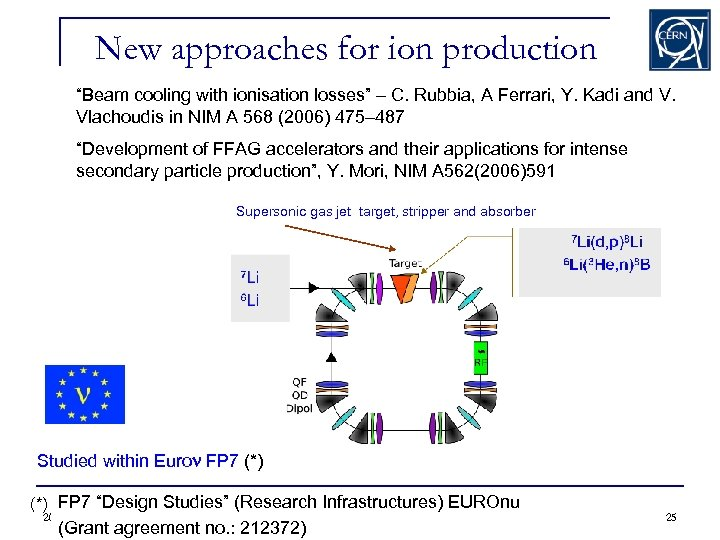 "New approaches for ion production ""Beam cooling with ionisation losses"" – C. Rubbia, A"
