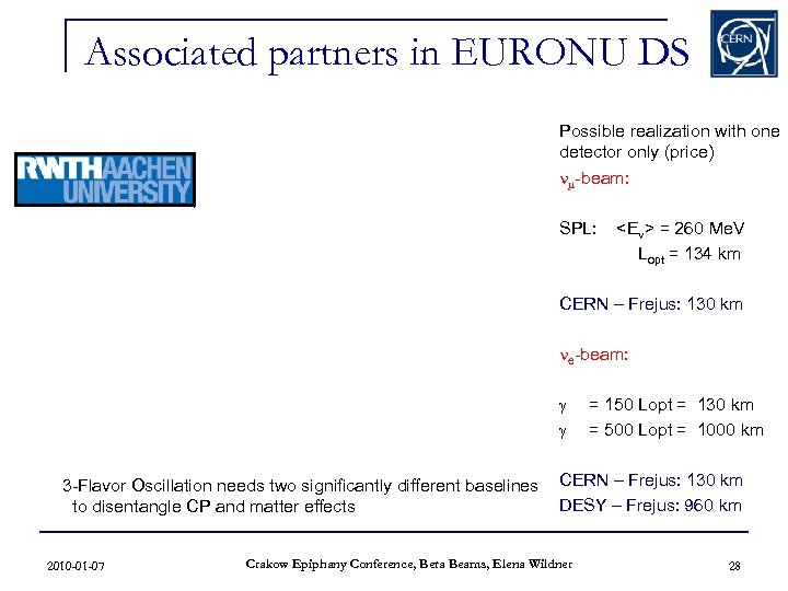 Associated partners in EURONU DS Possible realization with one detector only (price) nm-beam: SPL: