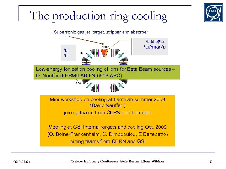 The production ring cooling Supersonic gas jet target, stripper and absorber Low-energy Ionization cooling