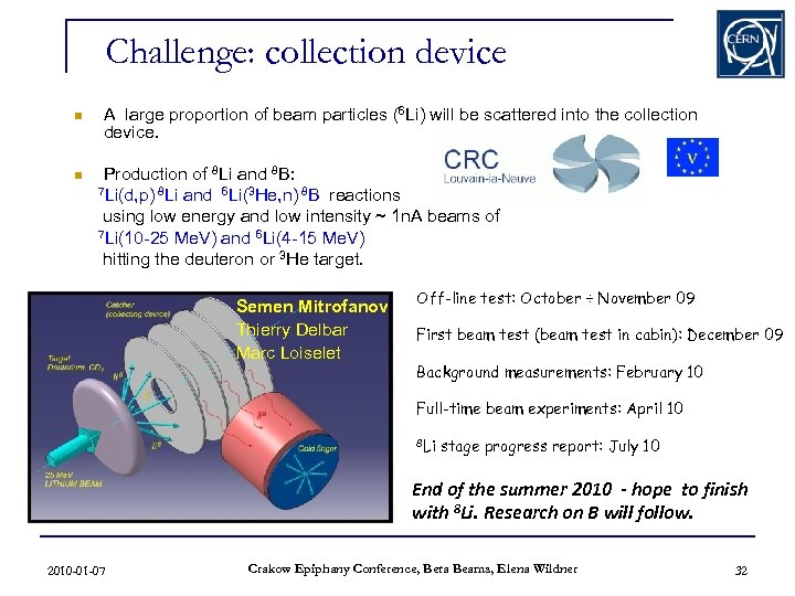Challenge: collection device n n A large proportion of beam particles (6 Li) will