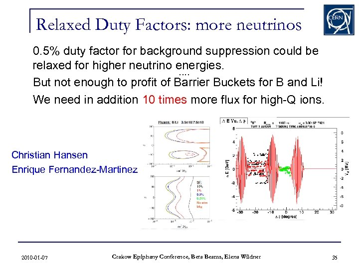 Relaxed Duty Factors: more neutrinos 0. 5% duty factor for background suppression could be