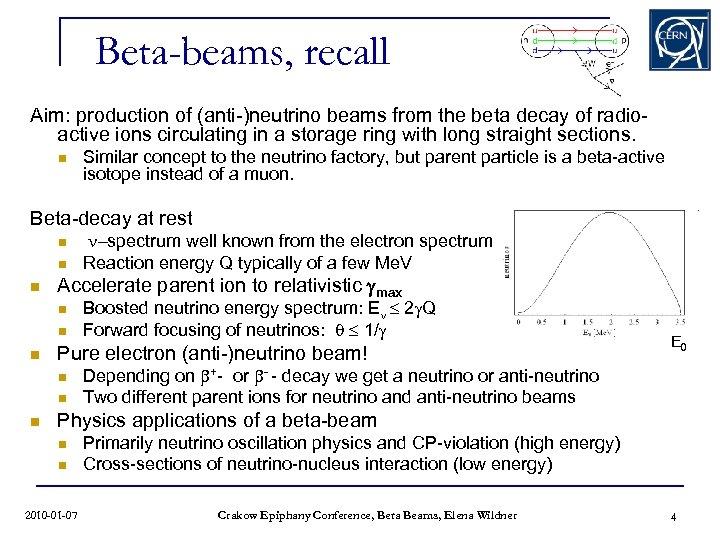 Beta-beams, recall Aim: production of (anti-)neutrino beams from the beta decay of radioactive ions