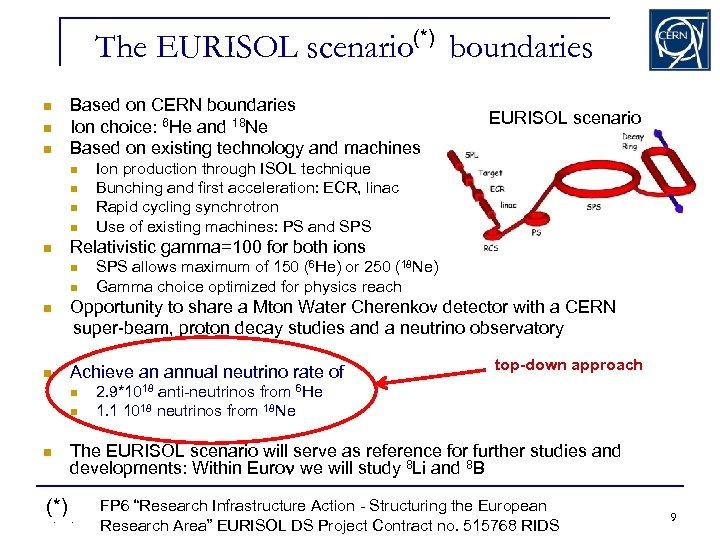 The EURISOL scenario(*) boundaries n n n Based on CERN boundaries Ion choice: 6