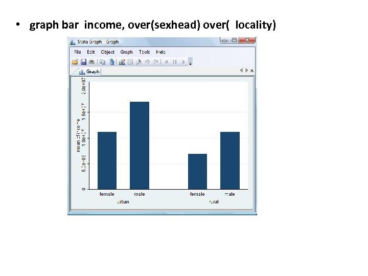 • graph bar income, over(sexhead) over( locality)