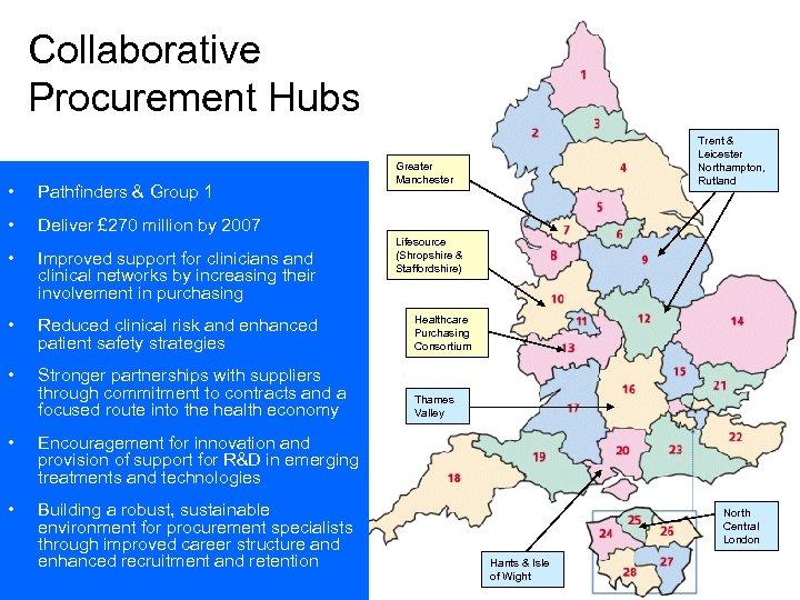 Collaborative Procurement Hubs • Pathfinders & Group 1 • Trent & Leicester Northampton, Rutland
