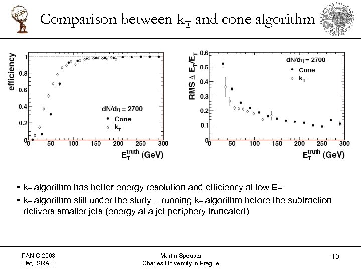 pencil beam and collapsed cone algorithm This paper investigates the accuracy of the two available calculation algorithms of the oncentra masterplan three-dimensional treatment planning system (tps) – the pencil beam method and collapsed-cone convolution – in modeling the varian.