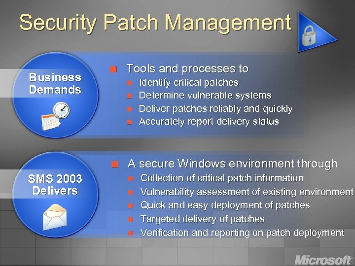 Security Patch Management Business Demands ¢ Tools and processes to n n ¢ SMS