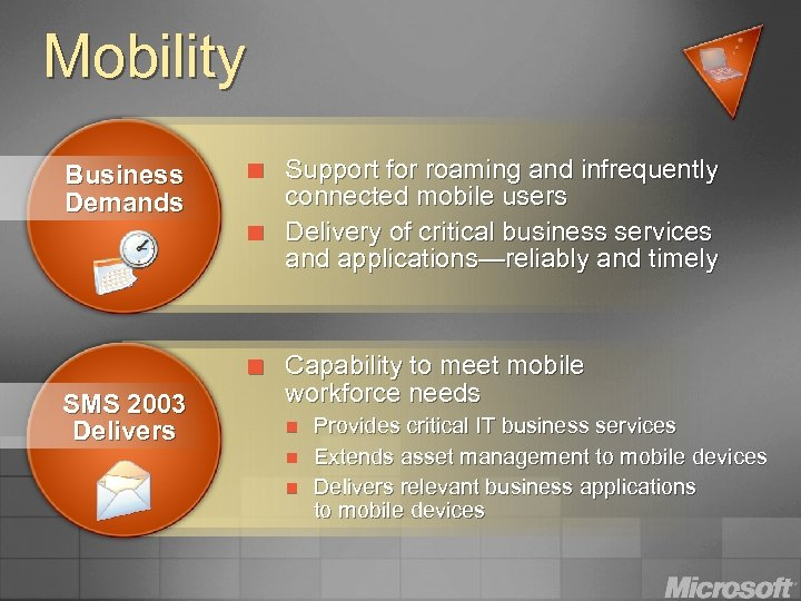 Mobility Business Demands ¢ ¢ ¢ SMS 2003 Delivers Support for roaming and infrequently