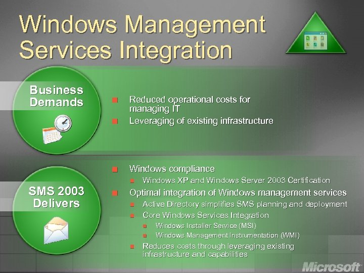 Windows Management Services Integration Business Demands ¢ ¢ SMS 2003 Delivers Reduced operational costs